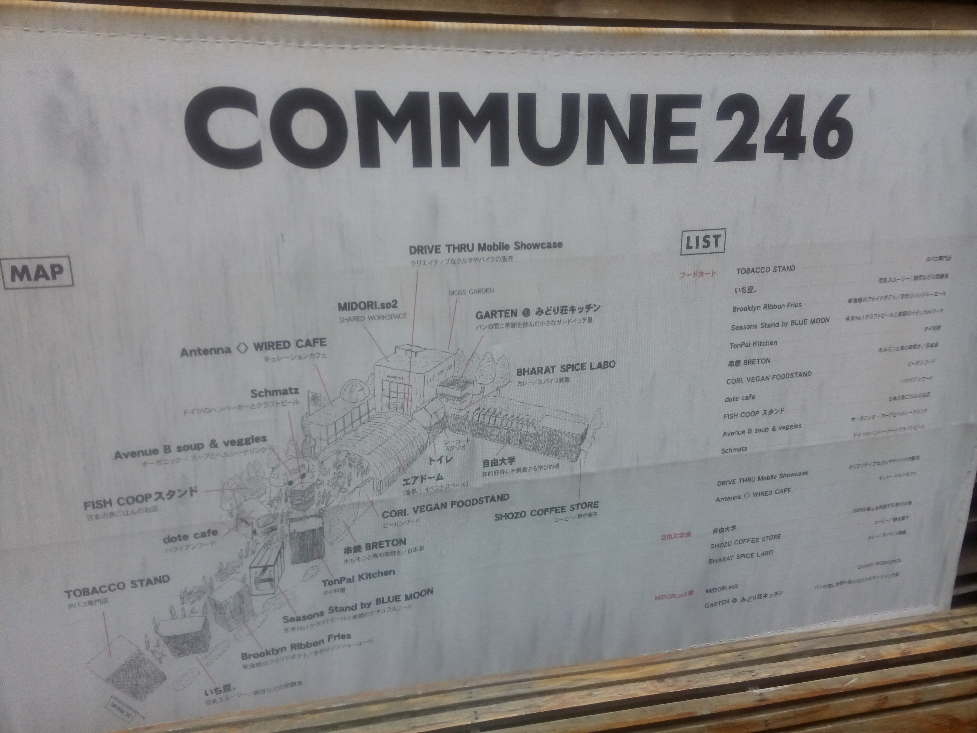 Lots of stuff in Commune246